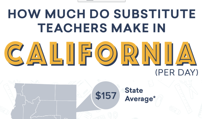 How much substitute teachers make in California